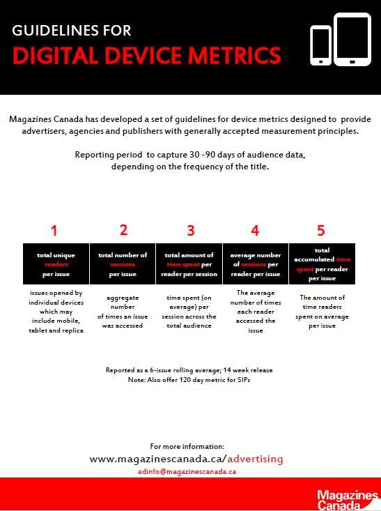 Guidelines for Digital Device Metrics