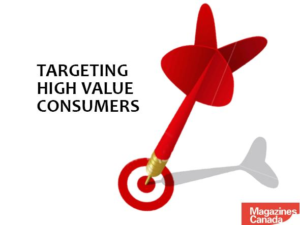 Targeting High Value Consumers