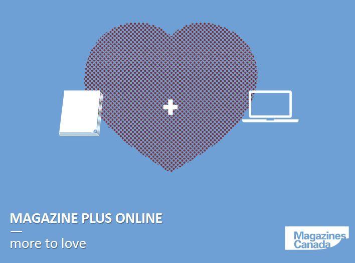 Magazines Plus Online