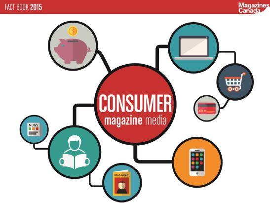 consumer magazine media fact book magazines canada. Black Bedroom Furniture Sets. Home Design Ideas