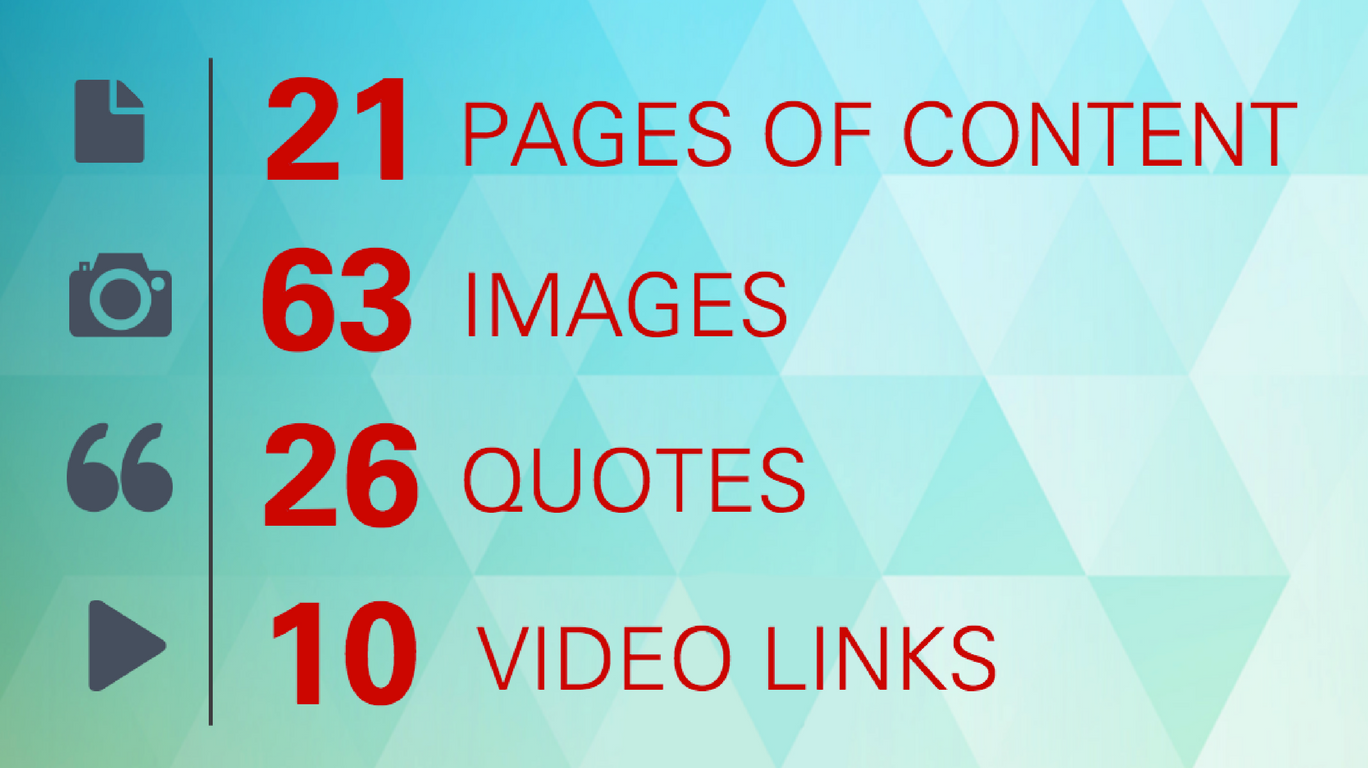 21 pages of content, 63 images, 26 quotes, 10 video links.