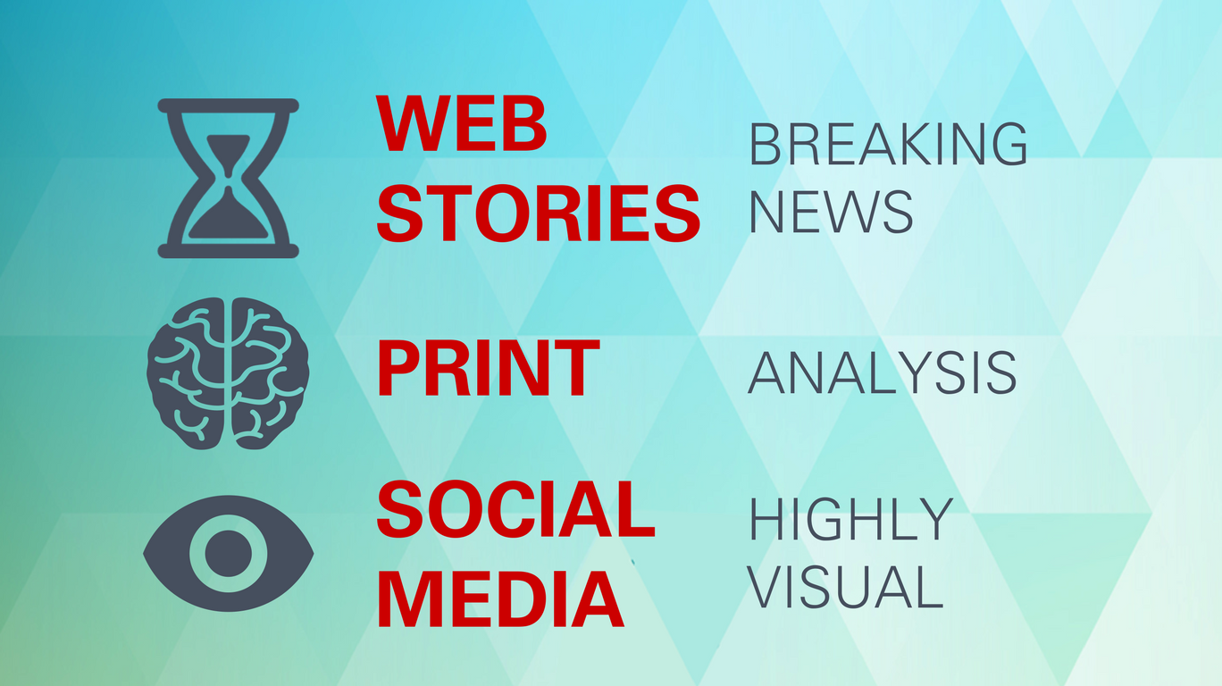 Web stories: breaking news. Print: analysis. Social media: highly visual.