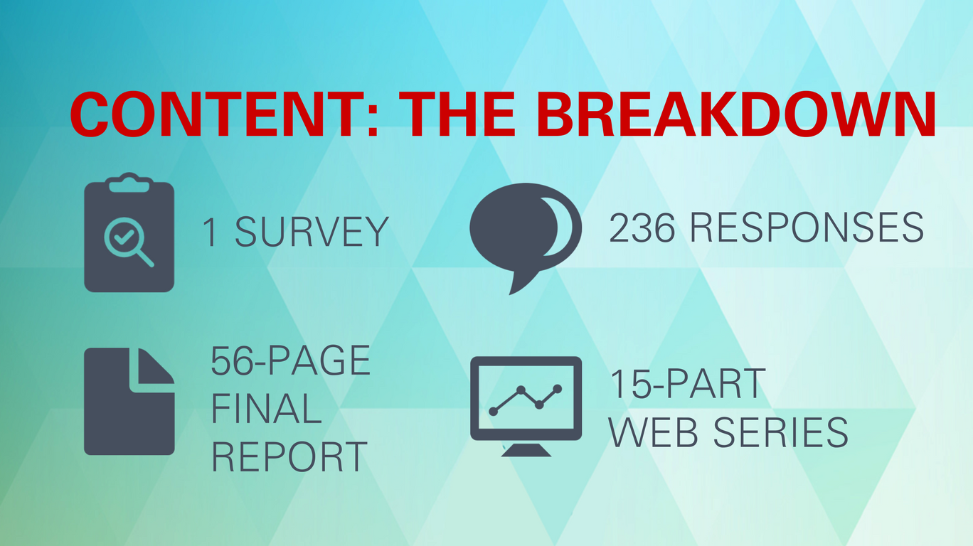 Content: The Breakdown—1 survey, 236 responses, 56-page final report, 15-part web series.
