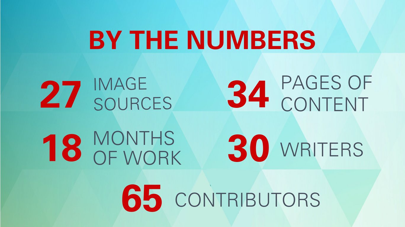 By the Numbers: 27 image sources, 18 months of work, 34 pages of content, 30 writers, 65 contributors.