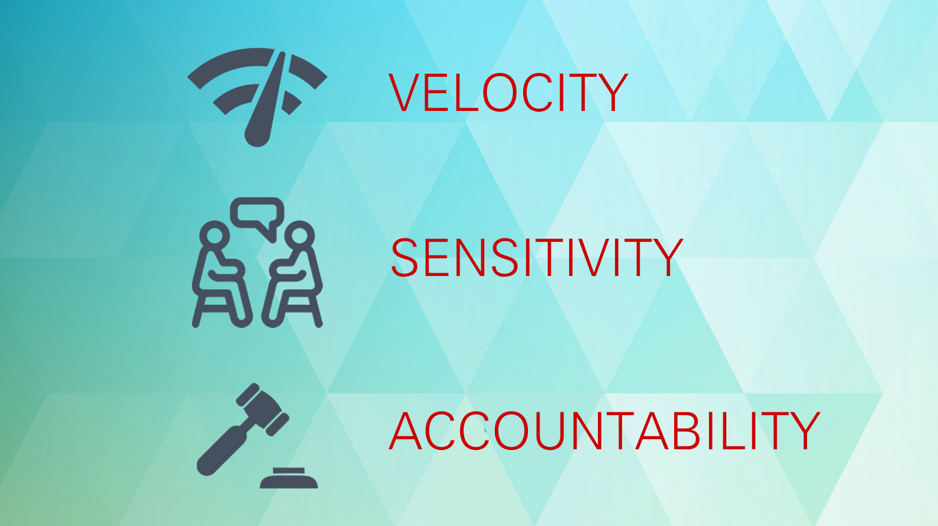 Balance: Velocity, sensitivity, accountability.