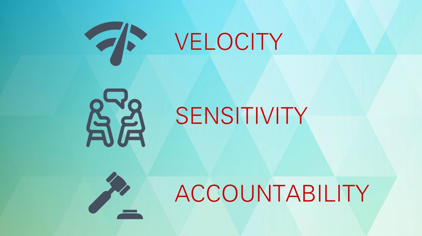 Balance: Velocity, sensitivity, accountability.
